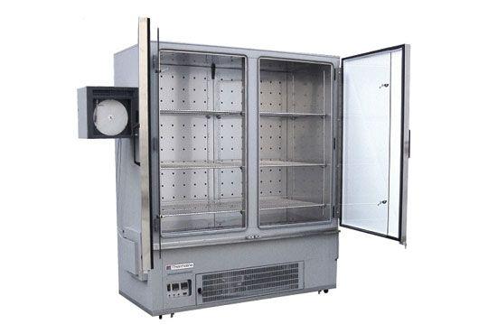 Humidity Cabinet Kalibrasyonu